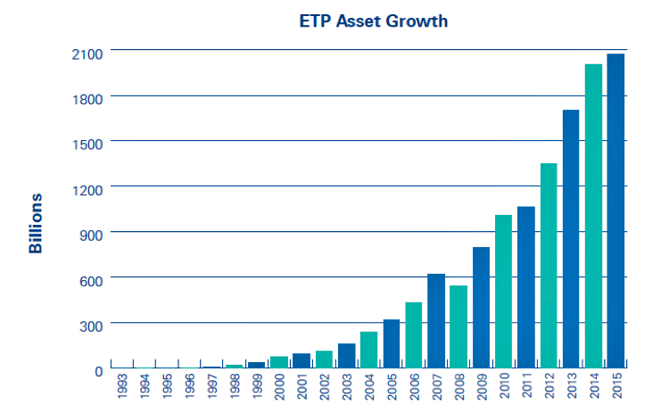 etf-overview