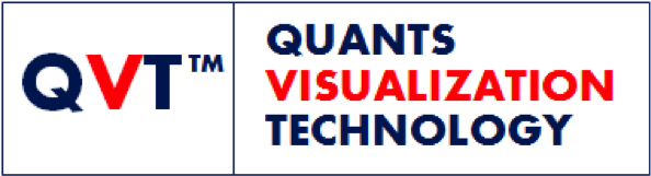 quants-plus-quants-vizualization-technology